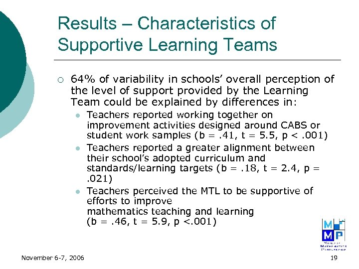 Results – Characteristics of Supportive Learning Teams ¡ 64% of variability in schools' overall