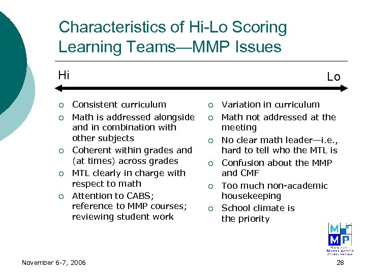 Characteristics of Hi-Lo Scoring Learning Teams—MMP Issues Hi ¡ ¡ ¡ Lo Consistent curriculum