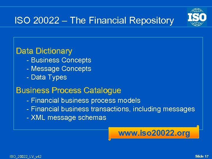 ISO 20022 – The Financial Repository Data Dictionary - Business Concepts - Message Concepts