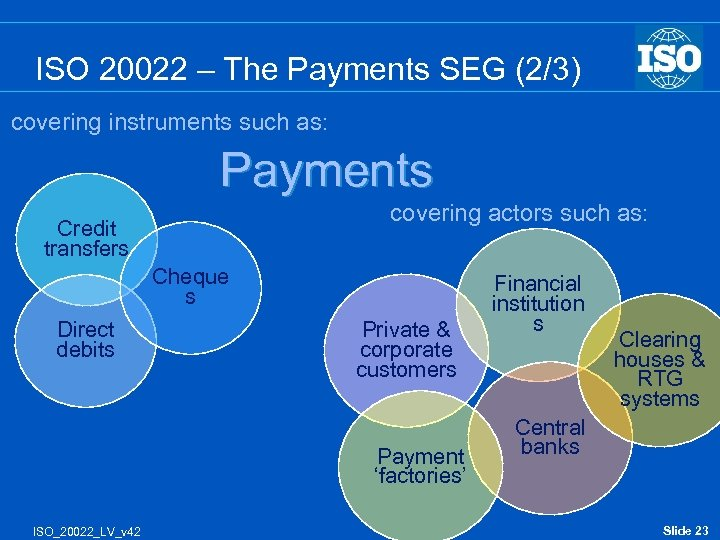 ISO 20022 – The Payments SEG (2/3) covering instruments such as: Payments covering actors