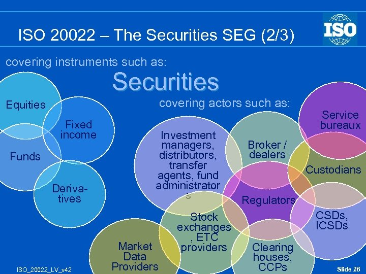 ISO 20022 – The Securities SEG (2/3) covering instruments such as: Securities covering actors