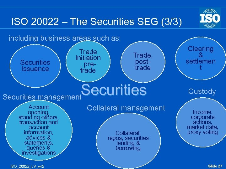 ISO 20022 – The Securities SEG (3/3) including business areas such as: Securities Issuance