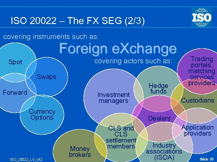 ISO 20022 – The FX SEG (2/3) covering instruments such as: Foreign e. Xchange