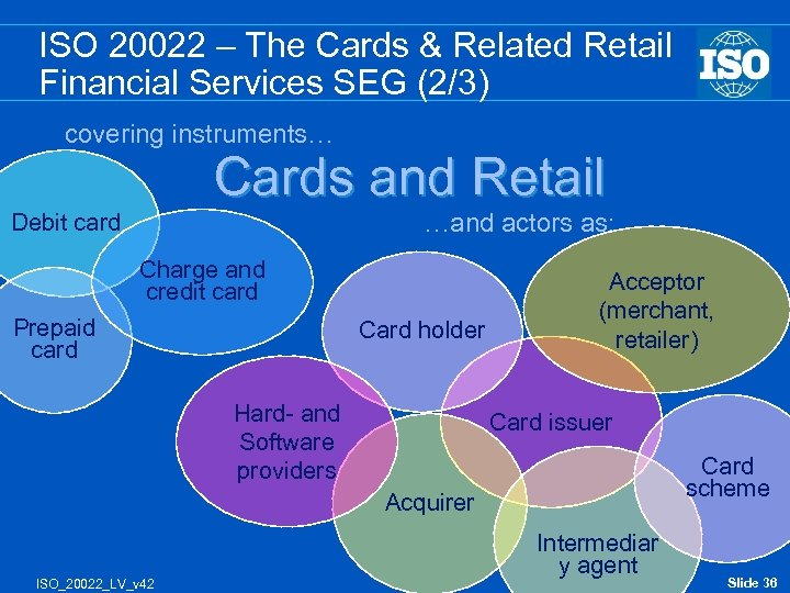 ISO 20022 – The Cards & Related Retail Financial Services SEG (2/3) covering instruments…