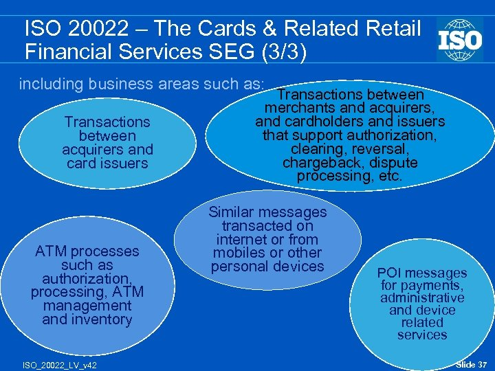 ISO 20022 – The Cards & Related Retail Financial Services SEG (3/3) including business