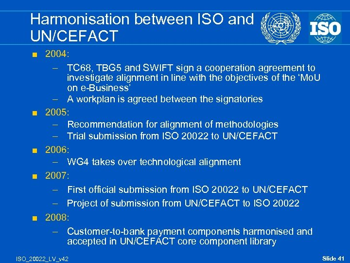 Harmonisation between ISO and UN/CEFACT < < < 2004: – TC 68, TBG 5