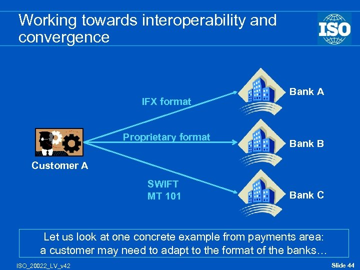 Working towards interoperability and convergence IFX format Proprietary format Bank A Bank B Customer