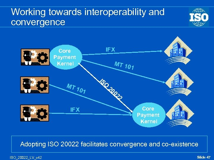 Working towards interoperability and convergence IFX Core Payment Kernel MT MT 1 01 IS