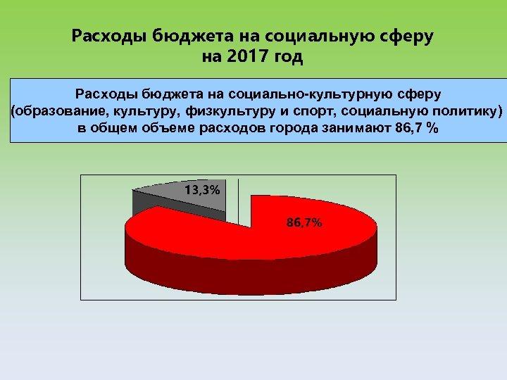 Расходы бюджета на социальную сферу на 2017 год Расходы бюджета на социально-культурную сферу (образование,