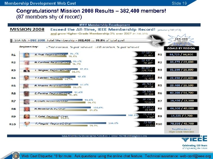 Membership Development Web Cast Slide 19 Congratulations! Mission 2008 Results – 382, 400 members!