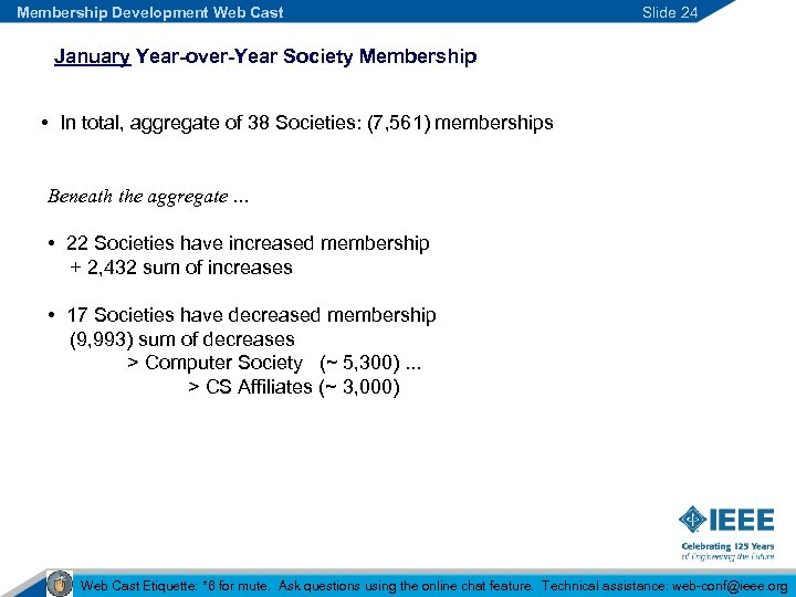 Membership Development Web Cast Slide 24 January Year-over-Year Society Membership • In total, aggregate