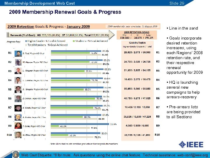 Membership Development Web Cast Slide 29 2009 Membership Renewal Goals & Progress • Line