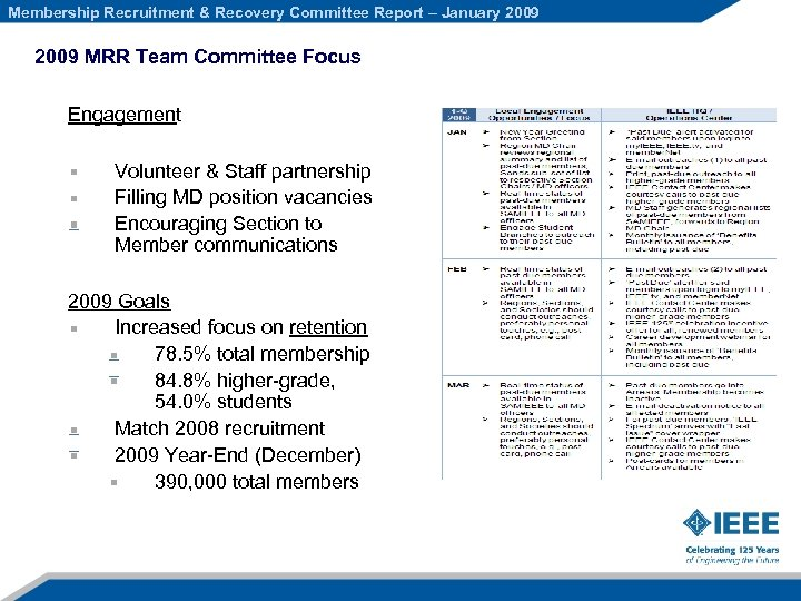 Membership Recruitment & Recovery Committee Report – January 2009 MRR Team Committee Focus Engagement