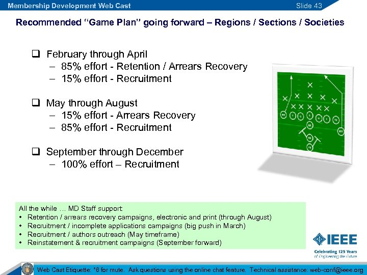 "Membership Development Web Cast Slide 43 Recommended ""Game Plan"" going forward – Regions /"