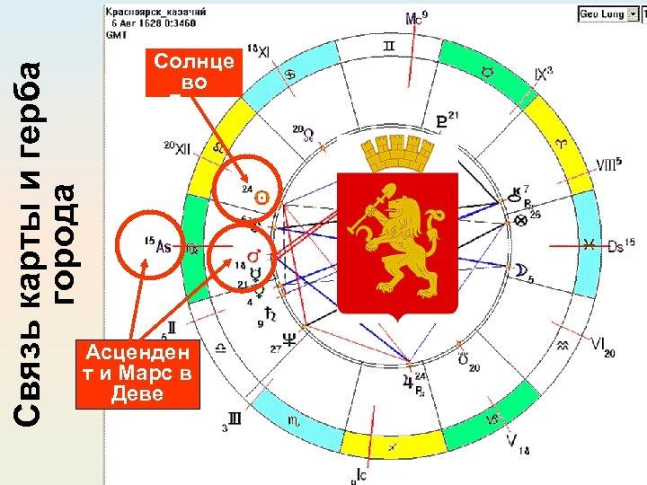 Связь карты и герба города Солнце во Льве Асценден т и Марс в Деве