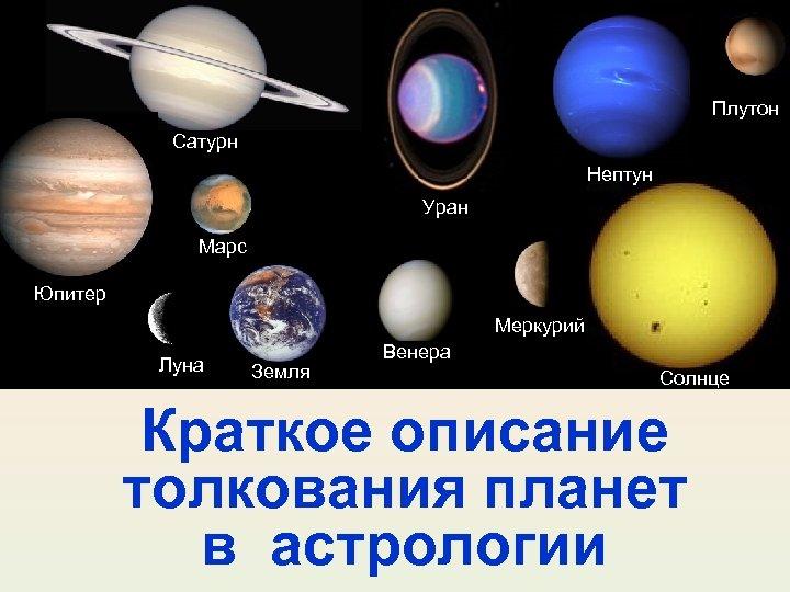 Плутон Сатурн Нептун Уран Марс Юпитер Меркурий Луна Земля Венера Солнце Краткое описание толкования