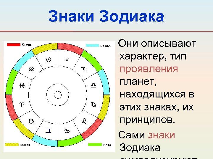 Знаки Зодиака Они описывают характер, тип проявления планет, находящихся в этих знаках, их принципов.