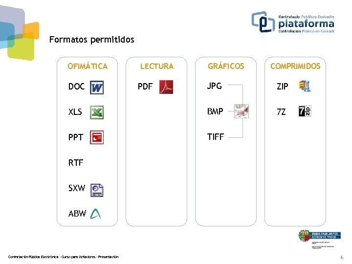 Formatos permitidos OFIMÁTICA LECTURA GRÁFICOS COMPRIMIDOS DOC PDF JPG ZIP XLS BMP 7 Z