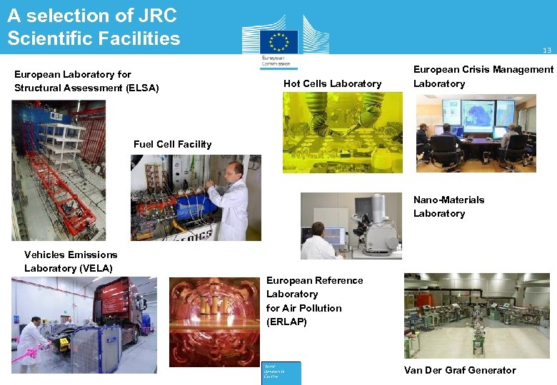 A selection of JRC Scientific Facilities European Laboratory for Structural Assessment (ELSA) 13 Hot