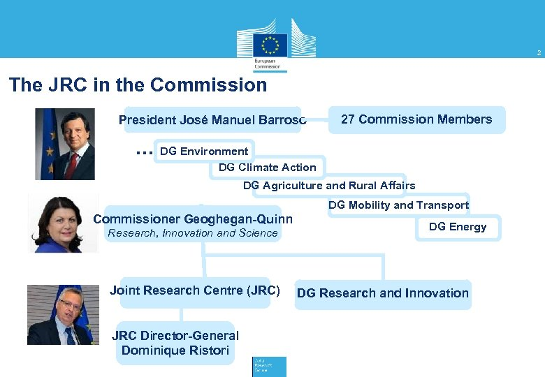 2 The JRC in the Commission President José Manuel Barroso 27 Commission Members …