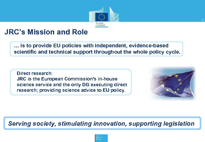 3 JRC's Mission and Role … is to provide EU policies with independent, evidence-based