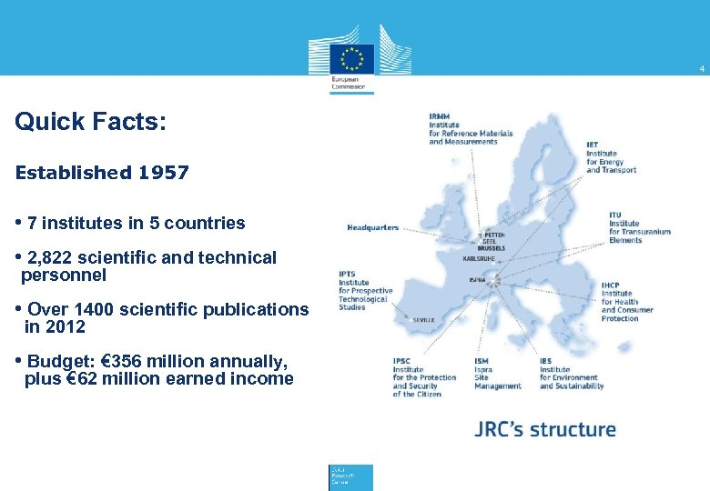 4 Quick Facts: Established 1957 • 7 institutes in 5 countries • 2, 822