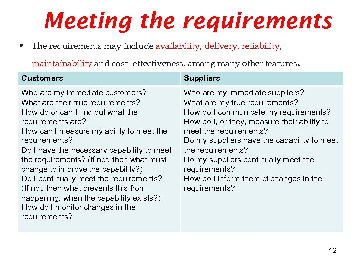 Meeting the requirements • The requirements may include availability, delivery, reliability, maintainability and cost-