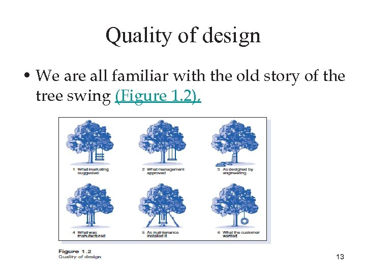 Quality of design • We are all familiar with the old story of the