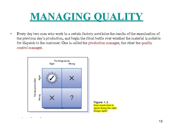 MANAGING QUALITY • Every day two men who work in a certain factory scrutinize