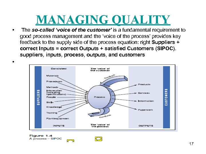 MANAGING QUALITY • • The so-called 'voice of the customer' is a fundamental requirement