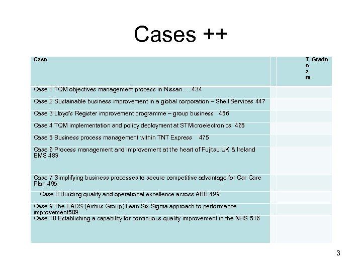 Cases ++ Case T Grade e a m Case 1 TQM objectives management process
