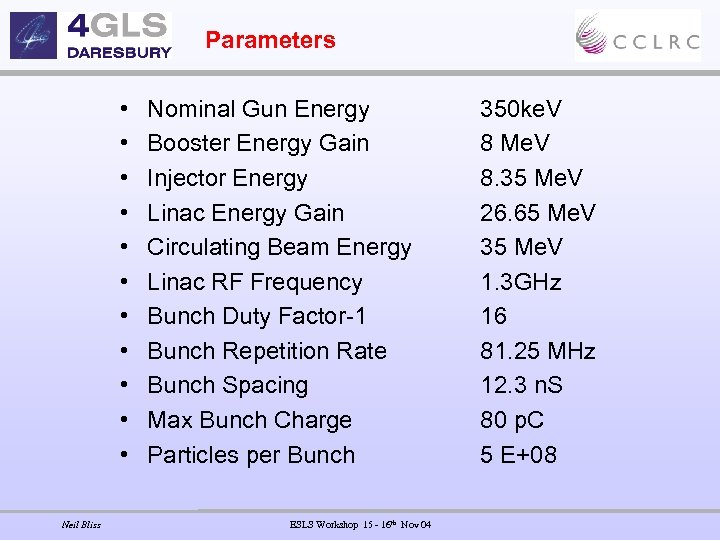 Parameters • • • Neil Bliss Nominal Gun Energy Booster Energy Gain Injector Energy