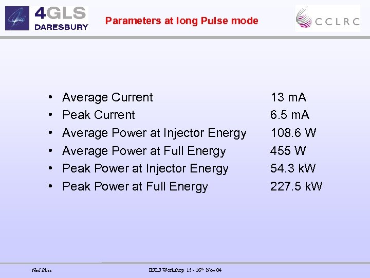 Parameters at long Pulse mode • • • Neil Bliss Average Current Peak Current