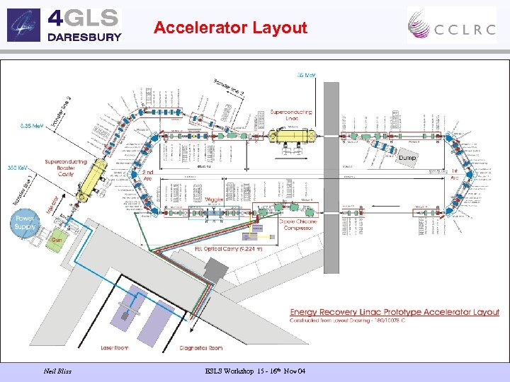 Accelerator Layout Neil Bliss ESLS Workshop 15 - 16 th Nov 04
