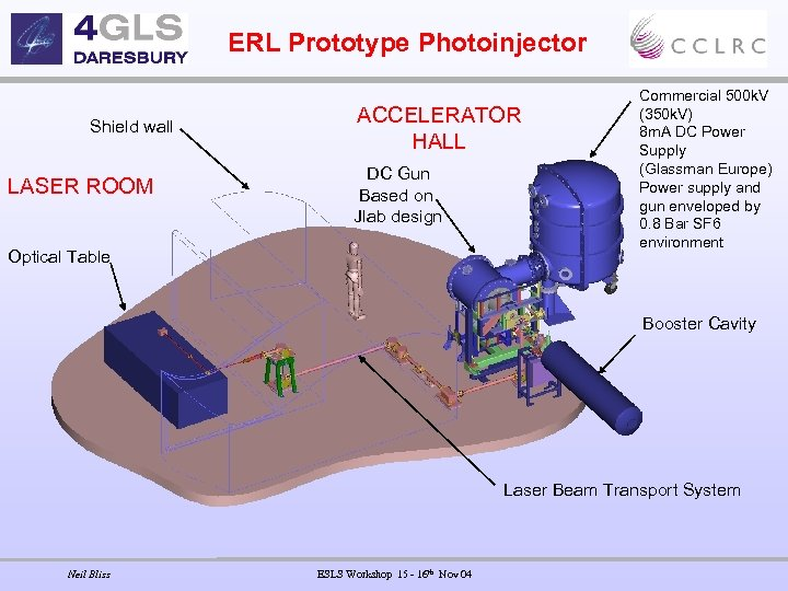 ERL Prototype Photoinjector Shield wall LASER ROOM ACCELERATOR HALL DC Gun Based on Jlab