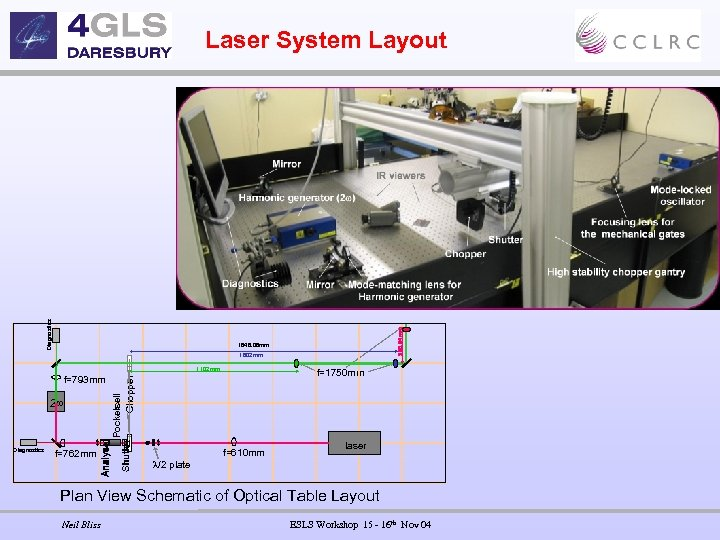 290. 94 mm Diagnostics Laser System Layout 1846. 06 mm 1802 mm 1102 mm