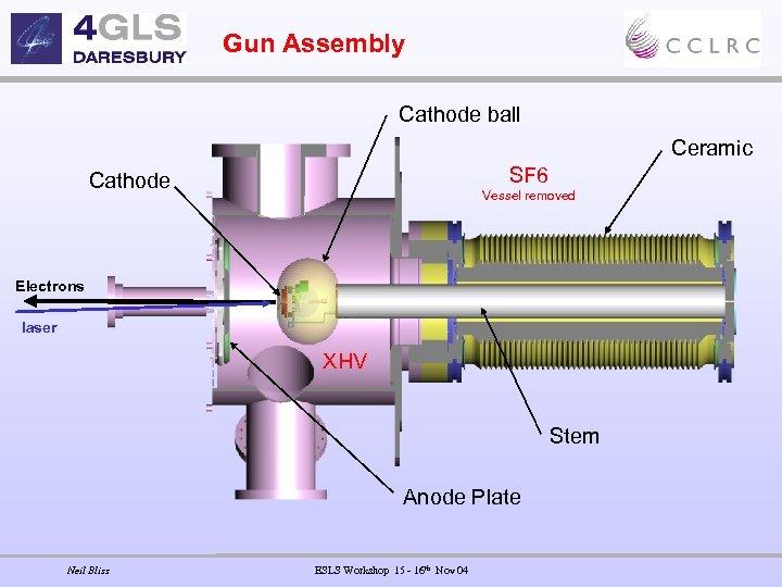 Gun Assembly Cathode ball Ceramic SF 6 Cathode Vessel removed Electrons laser XHV Stem