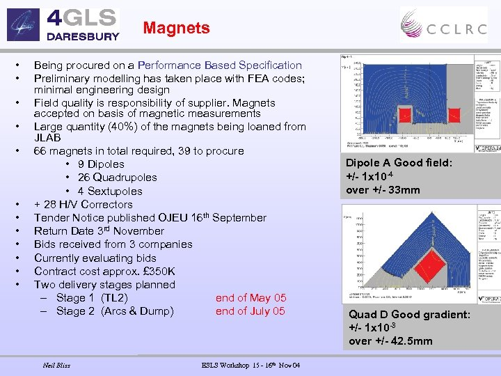 Magnets • • • Being procured on a Performance Based Specification Preliminary modelling has