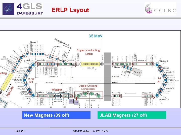 ERLP Layout New Magnets (39 off) Neil Bliss JLAB Magnets (27 off) ESLS Workshop