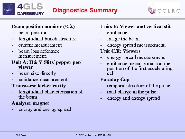 Diagnostics Summary Beam position monitor (¾ ) - beam position - longitudinal bunch structure