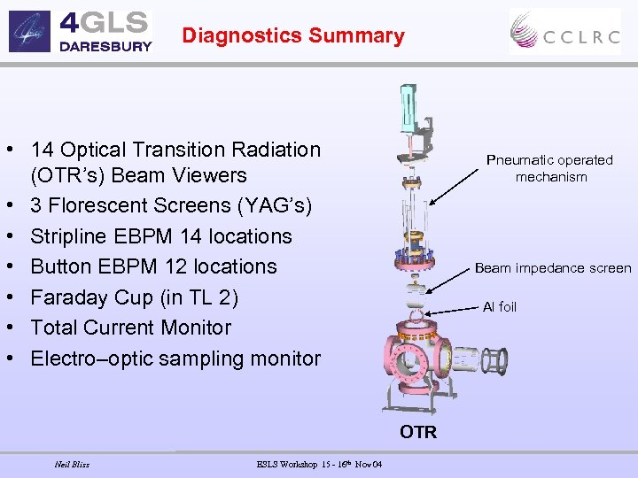 Diagnostics Summary • 14 Optical Transition Radiation (OTR's) Beam Viewers • 3 Florescent Screens