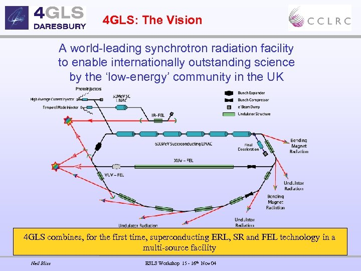 4 GLS: The Vision A world-leading synchrotron radiation facility to enable internationally outstanding science