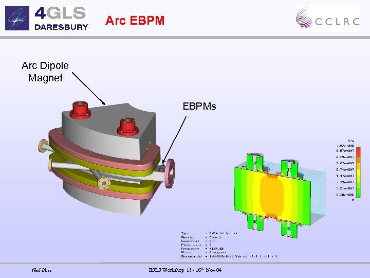 Arc EBPM Arc Dipole Magnet EBPMs Neil Bliss ESLS Workshop 15 - 16 th