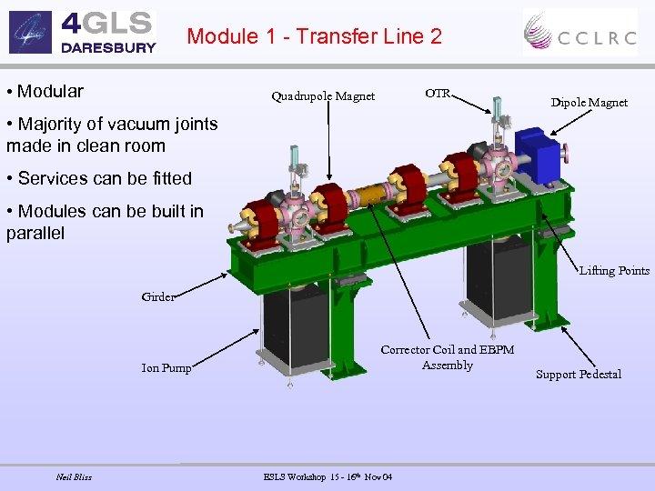 Module 1 - Transfer Line 2 • Modular OTR Quadrupole Magnet Dipole Magnet •