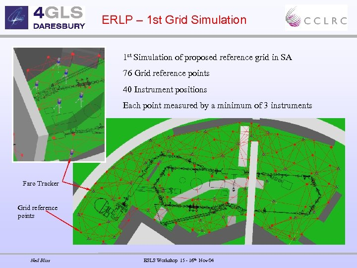 ERLP – 1 st Grid Simulation 1 st Simulation of proposed reference grid in