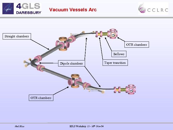 Vacuum Vessels Arc Straight chambers OTR chambers Bellows Dipole chambers OTR chambers Neil Bliss