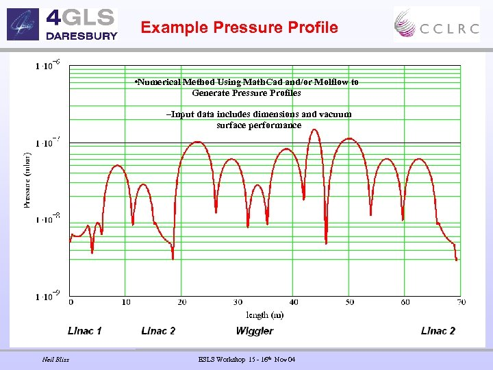 Example Pressure Profile • Numerical Method Using Math. Cad and/or Molflow to Generate Pressure
