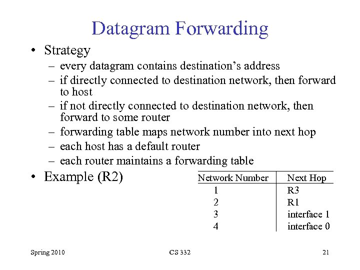 Datagram Forwarding • Strategy – every datagram contains destination's address – if directly connected