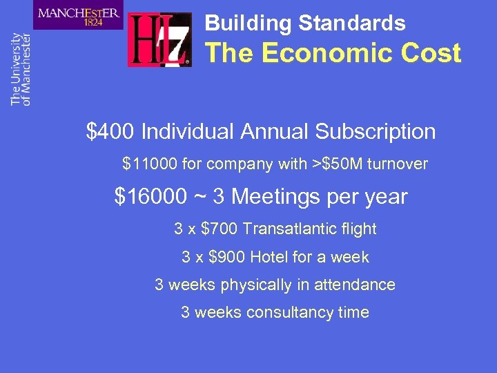Building Standards The Economic Cost $400 Individual Annual Subscription $11000 for company with >$50