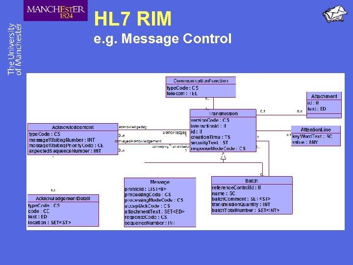 HL 7 RIM e. g. Message Control